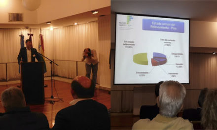 Presentación de los avances del Relevar Salud en el Consejo Federal Cooperativo y Mutual