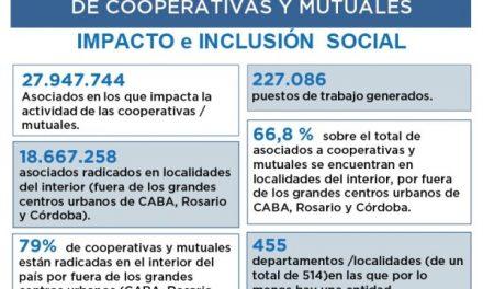 El INAES presentó resultados de la actualización nacional de datos de cooperativas y mutuales