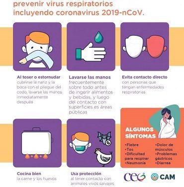 CAM se suma a la campaña contra el Coronavirus aportando inteligencia artificial
